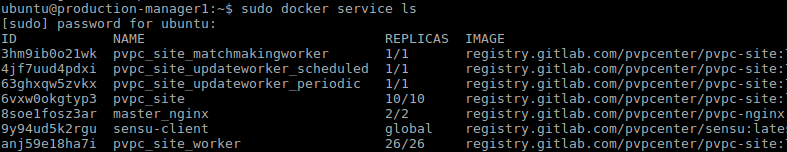 status of docker services